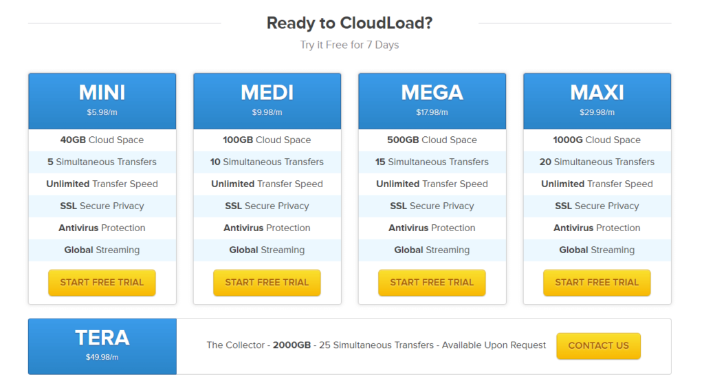 Cloudload Pricelist