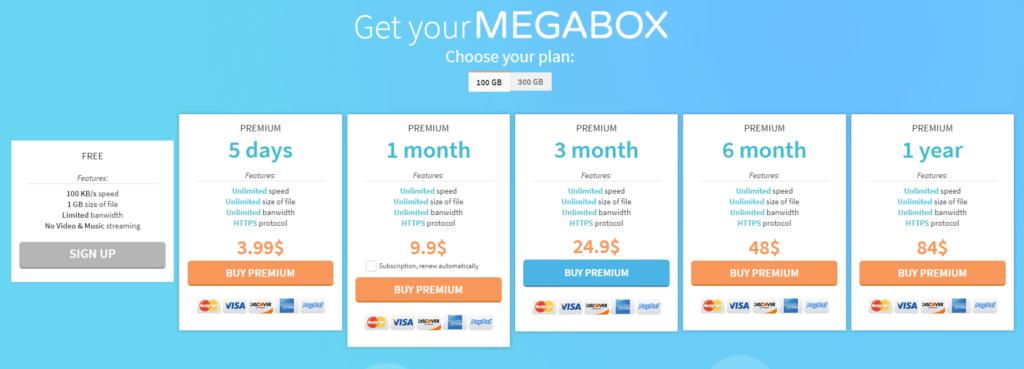 Megabox Pricelist